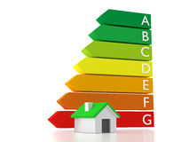 Energy Consumption Labelling. A house combined with an energy label which shows a rating of energy consumption Royalty Free Stock Photos