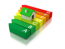 Energy Consumption Labelling. A house combined with an energy label which shows a rating of energy consumption Royalty Free Stock Images
