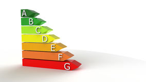Energy economy rating diagram Stock Photography