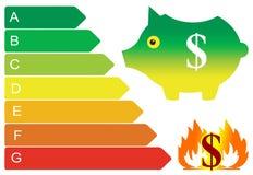 Energy Efficency saves Money Royalty Free Stock Image