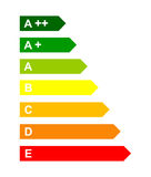 Energy efficency scale Royalty Free Stock Photo