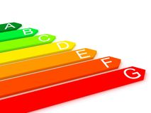 Energy efficiecy scale over white background Royalty Free Stock Images
