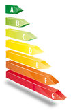 Energy efficiency. Bars with letters on it Stock Illustration