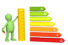 Energy efficiency. 3d puppet with ruler and energy efficiency rating Stock Photography