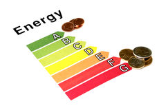 Energy efficiency Royalty Free Stock Photography