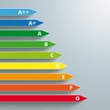 Energy efficiency Aplus G PiAd Stock Images
