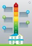 Energy efficiency arrow behind the house. Illustration of color scale energy efficiency arrow behind the house Stock Photo