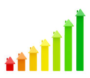 Energy efficiency as a bar graph. Made of symbolic houses isolated on white Royalty Free Stock Photos