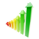 Energy efficiency as a bar graph Stock Photography