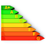 Energy efficiency bar graph, 3d Royalty Free Stock Images