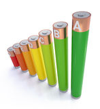 Energy Efficiency Batteries Royalty Free Stock Photo