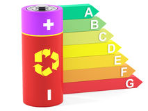 Energy efficiency and battery Stock Image