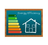 Energy Efficiency Stock Photos