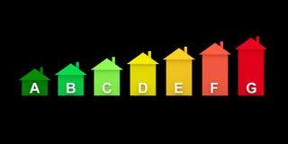 Energy efficiency of buildings graph Stock Image