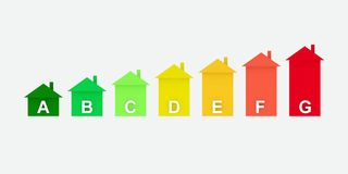Energy efficiency of buildings graph Stock Photos