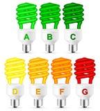Energy efficiency bulb Stock Image