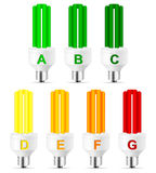 Energy efficiency bulb Stock Photography