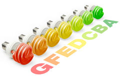 Energy efficiency categories Royalty Free Stock Image