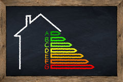 Energy efficiency. Chalkboard with energy efficiency drawing royalty free stock photography