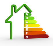 Energy efficiency chart Stock Photos