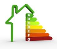 Energy efficiency chart. 3d energy efficiency chart. 3d render Stock Photos