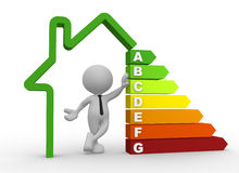 Energy efficiency chart Stock Images