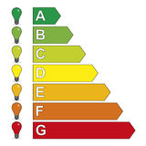Energy efficiency chart Royalty Free Stock Image