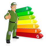 Energy Efficiency Royalty Free Stock Photo