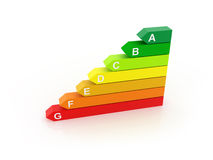 Energy Efficiency Chart Stock Image