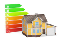 Energy efficiency chart with house. Saving energy consumption co Royalty Free Stock Image