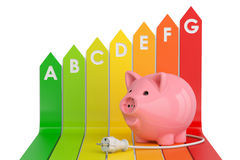Energy efficiency chart with piggy bank. Saving energy  Stock Photography