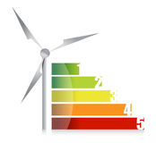 Energy efficiency chart with wind turbine Stock Photo