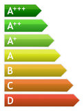 Energy Efficiency Class Chart Bar Stock Photos