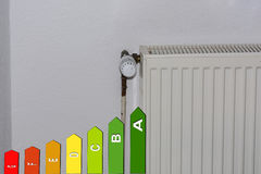Energy efficiency class symbol, radiator and smartphone. Concept, temperature setting Heating via smartphone with Energy efficiency class Symbol. Smart Home stock photos