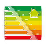 Energy efficiency classes diagram and scale Stock Photos