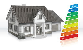 Energy efficiency classification in the home Royalty Free Stock Images