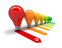 Energy efficiency concept. With colored light bulbs Stock Photo
