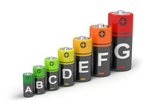 Energy efficiency concept. With batteries over white background Stock Photos