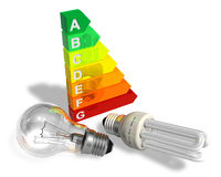 Energy efficiency concept Stock Photos