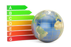 Energy efficiency concept chart with Earth. 3D rendering. On white background Stock Images