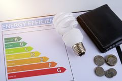 Energy efficiency concept with energy rating chart. And Energy savings lamp, wallet, coin Stock Photos
