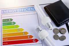 Energy efficiency concept with energy rating chart. And Energy savings lamp, wallet, coin Royalty Free Stock Photos