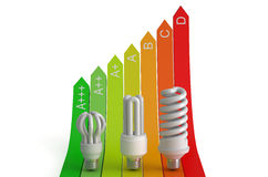 Energy efficiency concept. Isolated on white background Stock Photography