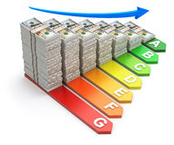 Energy efficiency concept. With new hundred dollars banknotes - 3D illustration Stock Photo