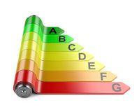 Energy efficiency concept with rating chart and battery. 3d image  on a white background Stock Photography