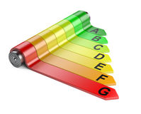 Energy efficiency concept with rating chart. 3d image  on a white background Stock Photography
