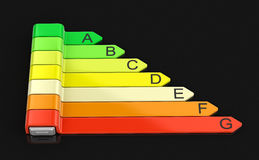 Energy efficiency concept with rating chart Royalty Free Stock Image
