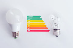 Energy efficiency concept. With energy rating chart and LED lamp stock photos