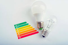 Energy efficiency concept. With energy rating chart and LED lamp stock photo