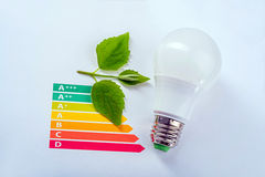 Energy efficiency concept. With energy rating chart and LED lamp royalty free stock image